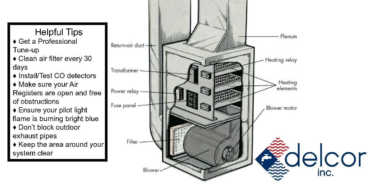 Maintain Your Furnace to Avoid Harmful Combustion Gases